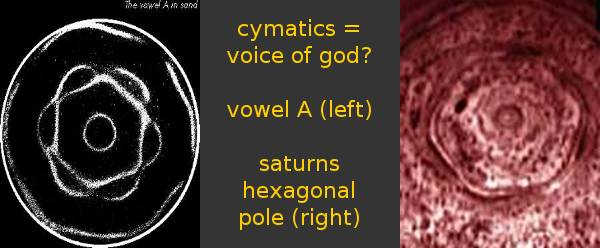 are cymatics the voice of god - and god said let there be light and there was