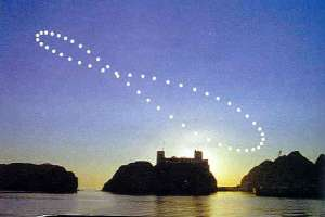 solar analemma images procession